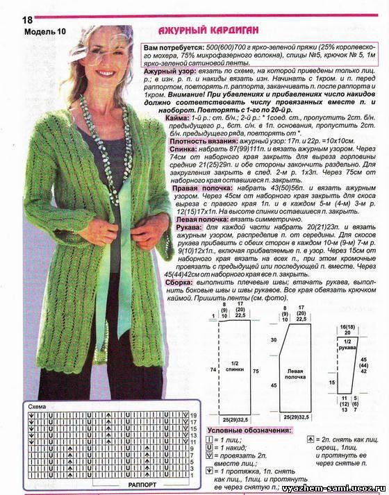 Вязание спицами кардигана для женщин со схемами с фото 51