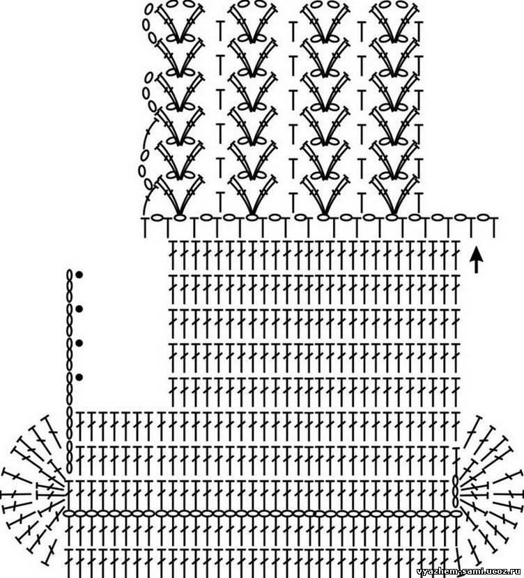 Схема вязания спицами пляжная сумка